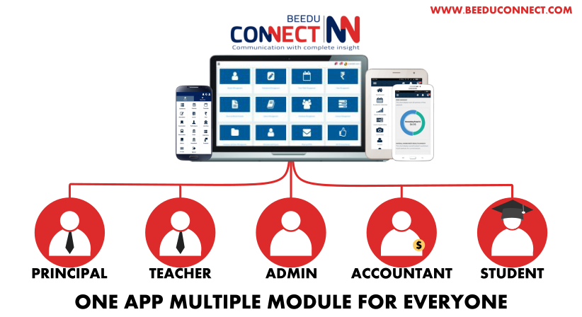 One app multiple module for everyone the best school management software.